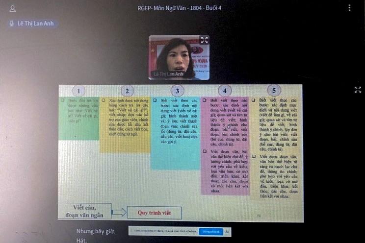 7 lý do thầy cô giáo cần học các mô đun trên hệ thống bồi dưỡng trực tuyến LMS